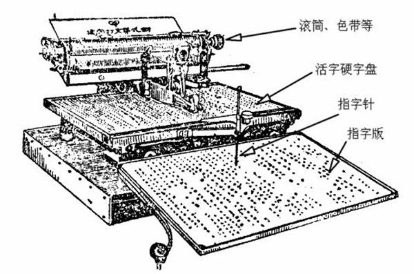 工程图 购物车 平面图 手推车 推车 600_397